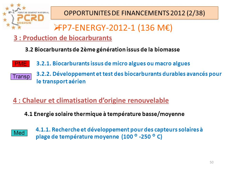 OPPORTUNITES DE FINANCEMENTS 2012 (2/38)