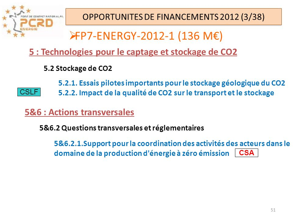 OPPORTUNITES DE FINANCEMENTS 2012 (3/38)