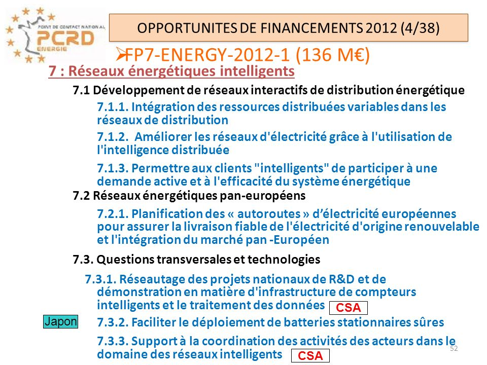 OPPORTUNITES DE FINANCEMENTS 2012 (4/38)