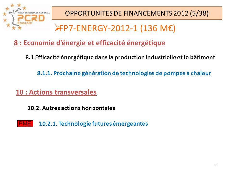 OPPORTUNITES DE FINANCEMENTS 2012 (5/38)