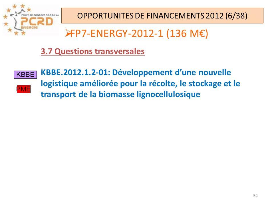 OPPORTUNITES DE FINANCEMENTS 2012 (6/38)