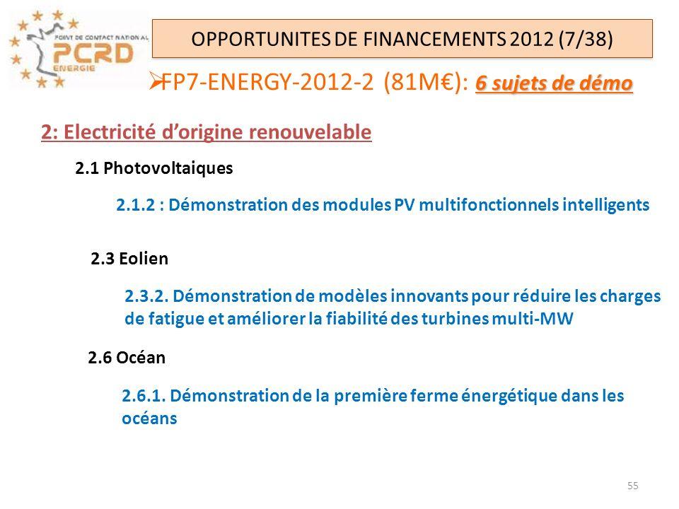 FP7-ENERGY-2012-2 (81M€): 6 sujets de démo
