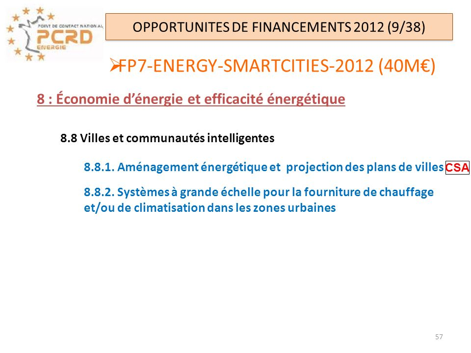 FP7-ENERGY-SMARTCITIES-2012 (40M€)