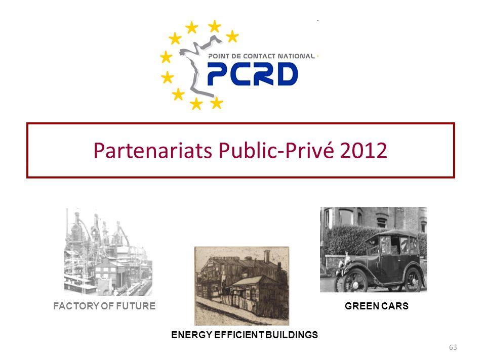 Partenariats Public-Privé 2012