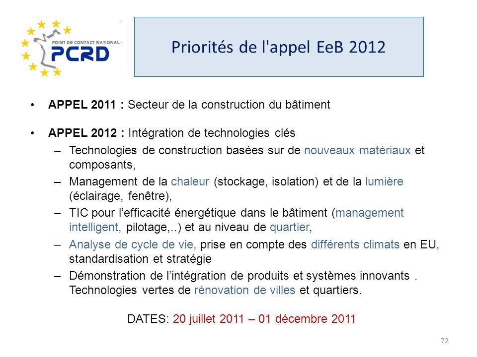 Priorités de l appel EeB 2012