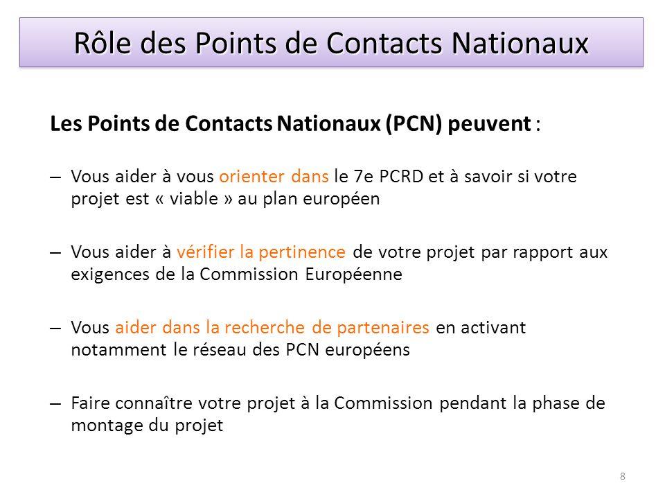 Rôle des Points de Contacts Nationaux