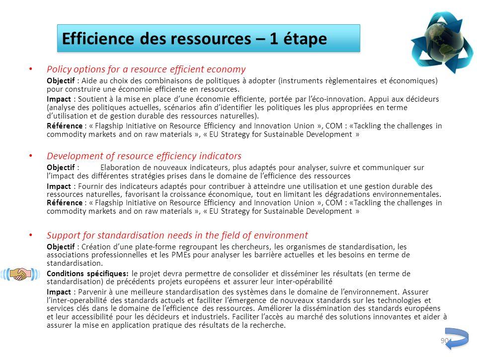 Efficience des ressources – 1 étape