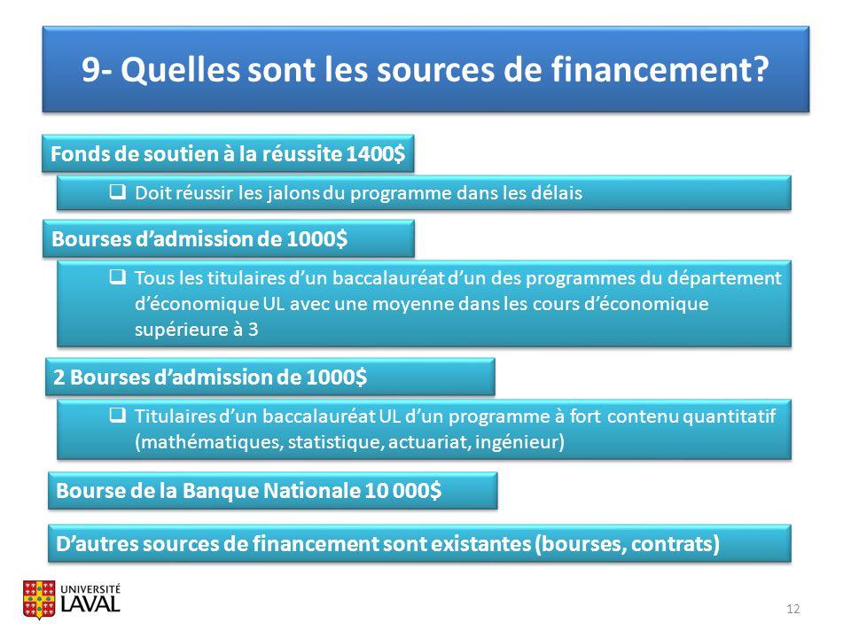 9- Quelles sont les sources de financement