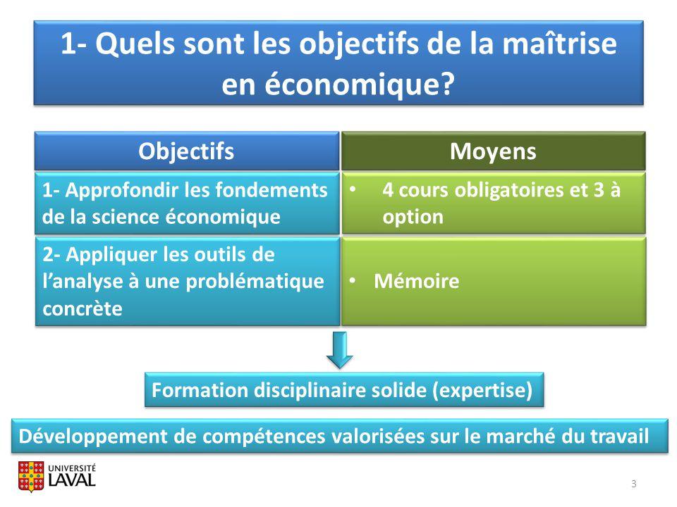 1- Quels sont les objectifs de la maîtrise en économique