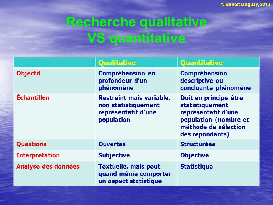Recherche qualitative VS quantitative