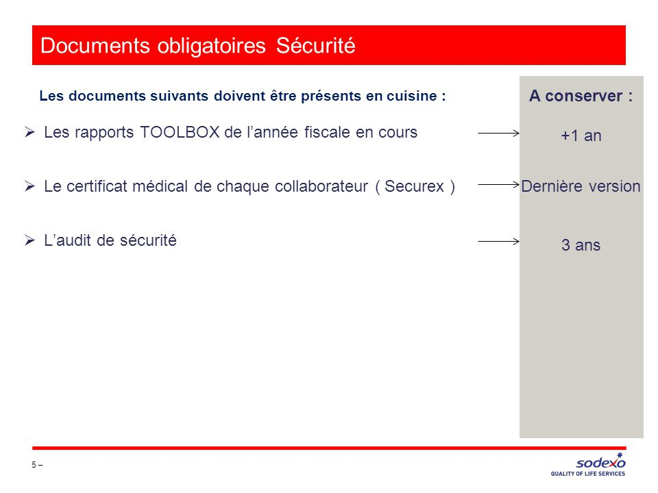 Documents obligatoires Sécurité