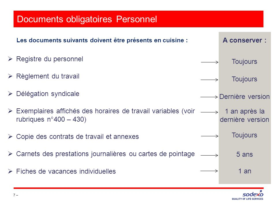 Documents obligatoires Personnel