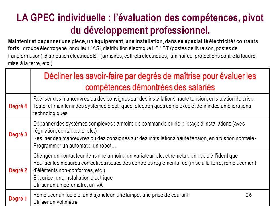 LA GPEC individuelle : l'évaluation des compétences, pivot du développement professionnel.