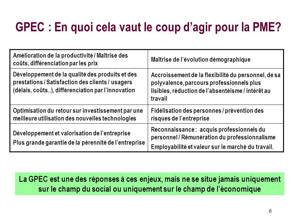 GPEC : En quoi cela vaut le coup d'agir pour la PME