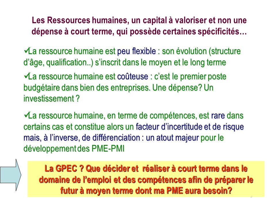 Les Ressources humaines, un capital à valoriser et non une dépense à court terme, qui possède certaines spécificités…