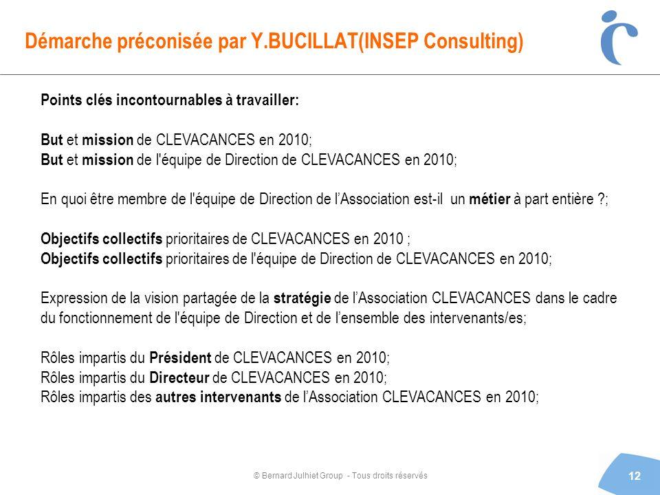 Démarche préconisée par Y.BUCILLAT(INSEP Consulting)