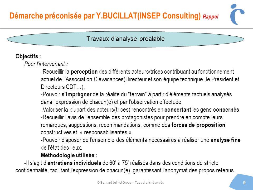 Démarche préconisée par Y.BUCILLAT(INSEP Consulting) Rappel