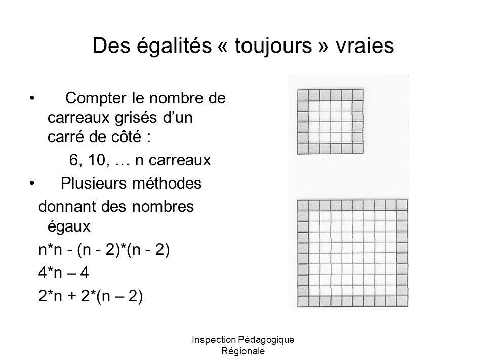 Des égalités « toujours » vraies