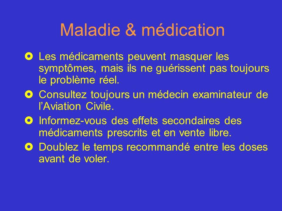 Maladie & médication Les médicaments peuvent masquer les symptômes, mais ils ne guérissent pas toujours le problème réel.