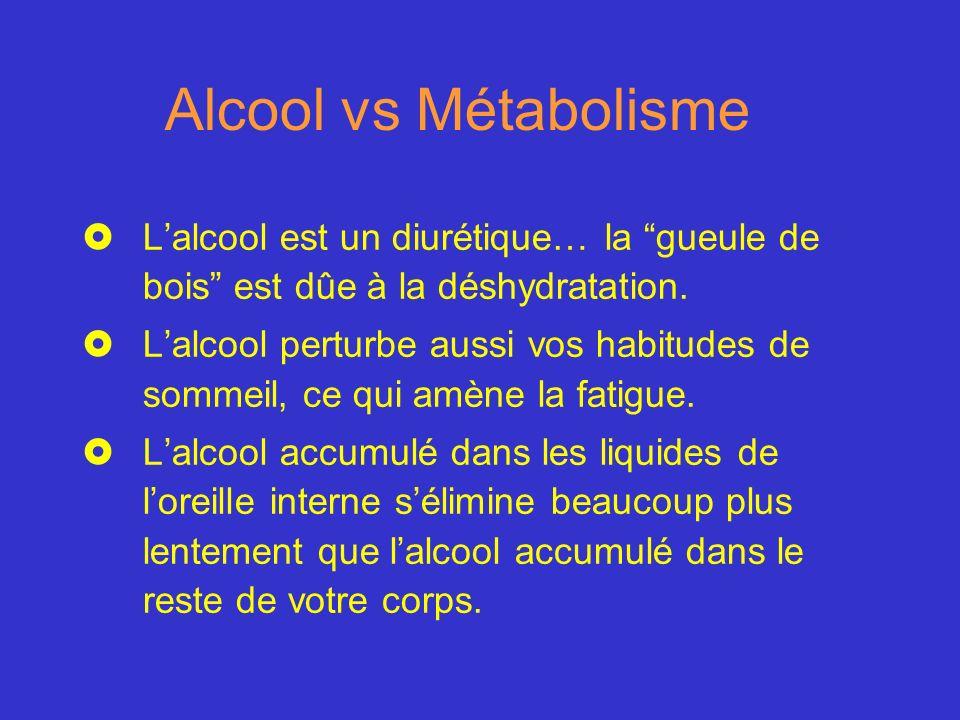 Alcool vs Métabolisme L'alcool est un diurétique… la gueule de bois est dûe à la déshydratation.