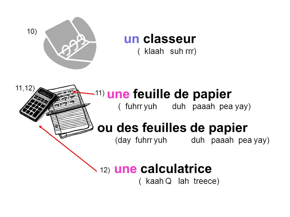 ou des feuilles de papier