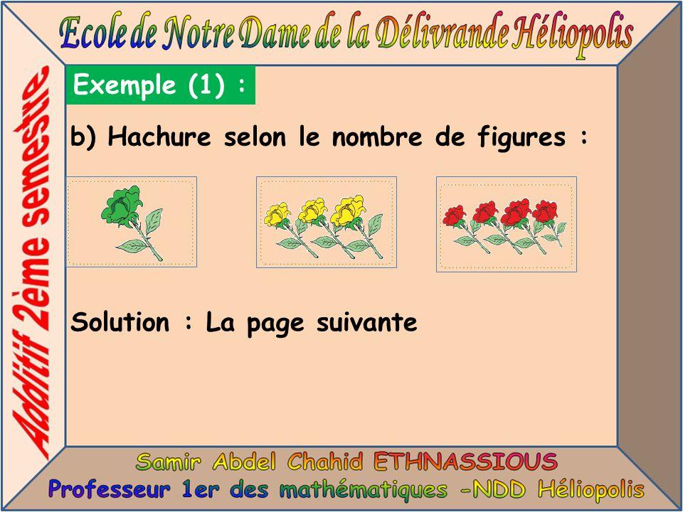 Exemple (1) : b) Hachure selon le nombre de figures : Solution : La page suivante
