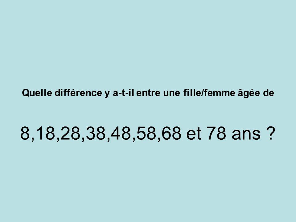 Quelle différence y a-t-il entre une fille/femme âgée de 8,18,28,38,48,58,68 et 78 ans