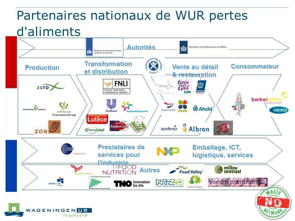 Partenaires nationaux de WUR pertes d aliments