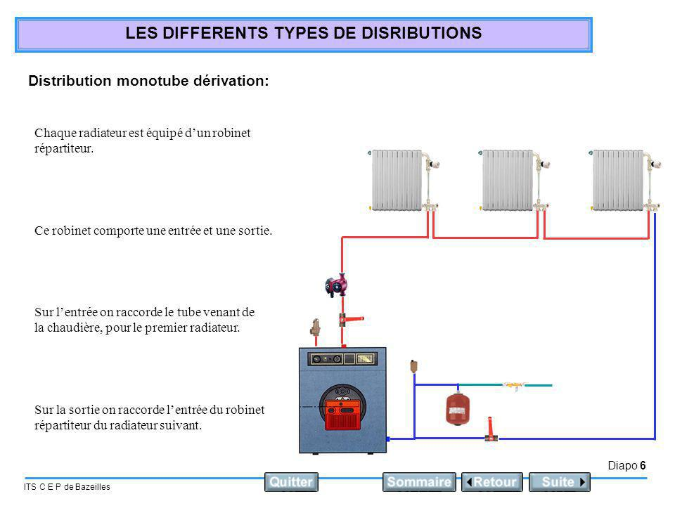 Distribution monotube dérivation: