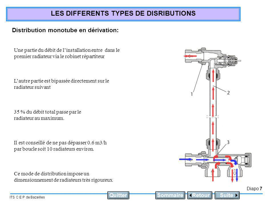 Distribution monotube en dérivation: