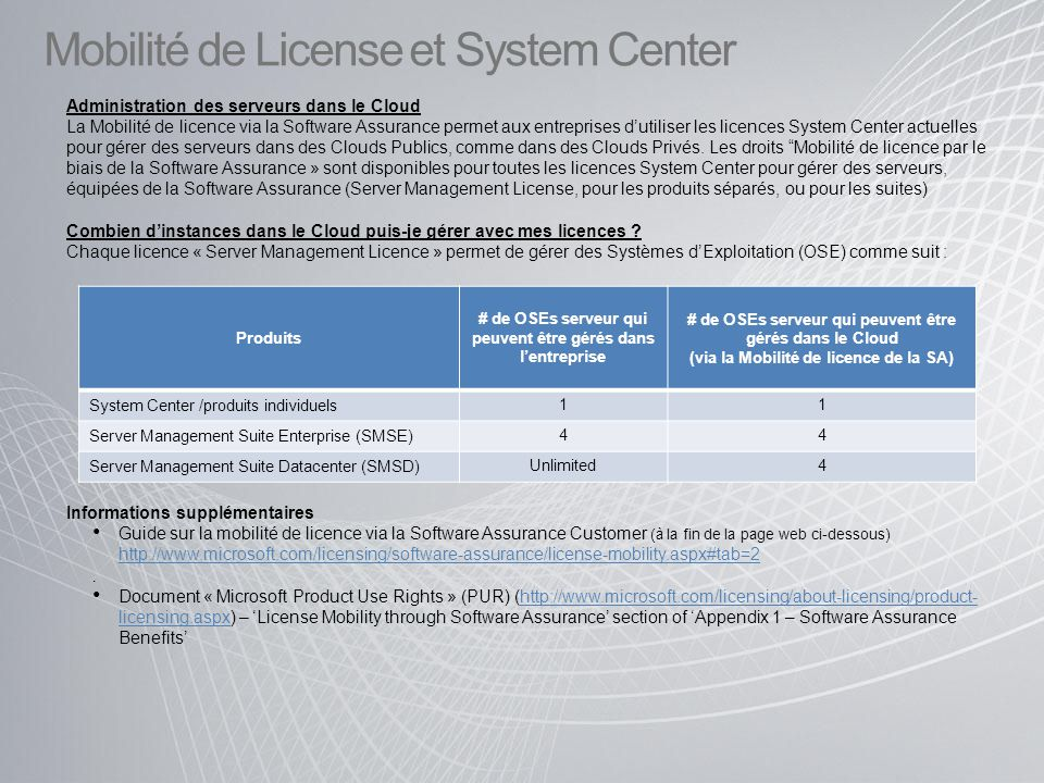 Mobilité de License et System Center
