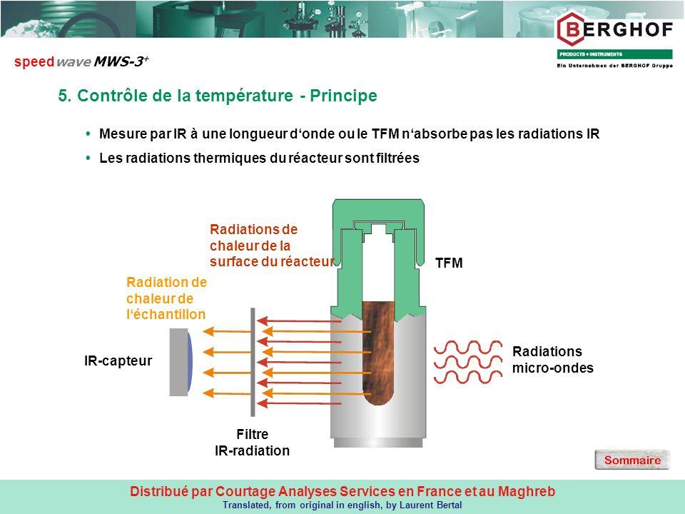 5. Contrôle de la température - Principe