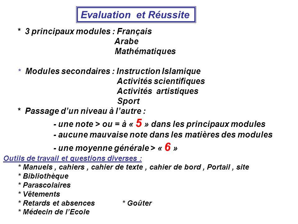 Evaluation et Réussite