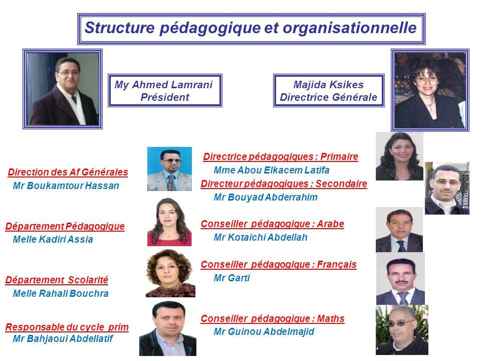 Structure pédagogique et organisationnelle