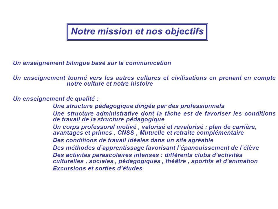 Notre mission et nos objectifs