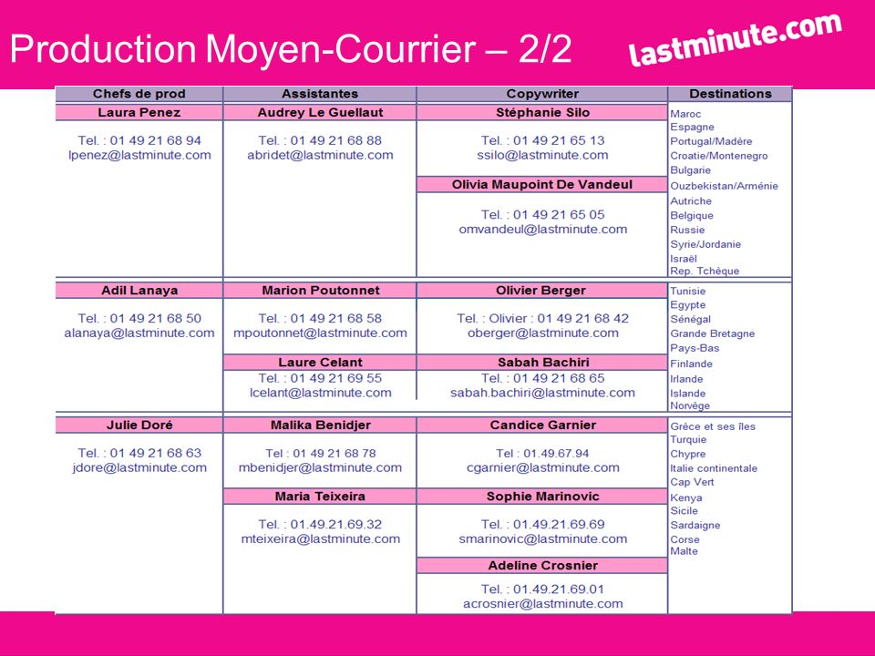 Production Moyen-Courrier – 2/2