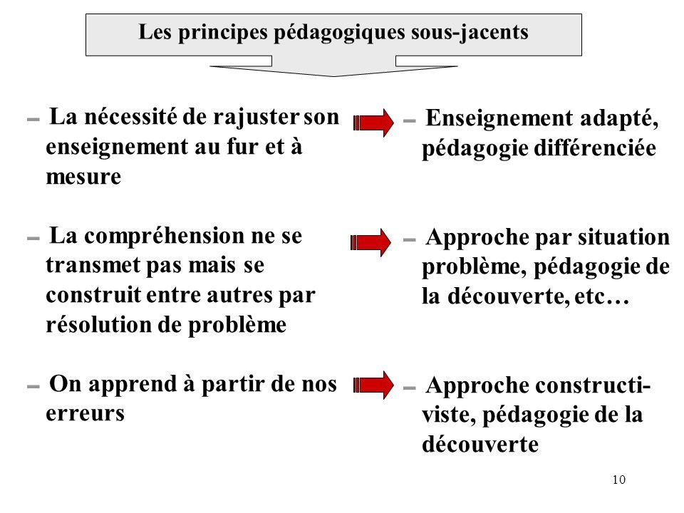 Les principes pédagogiques sous-jacents
