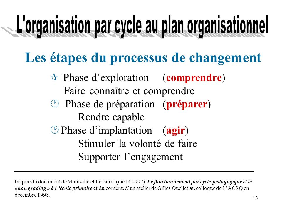 L organisation par cycle au plan organisationnel