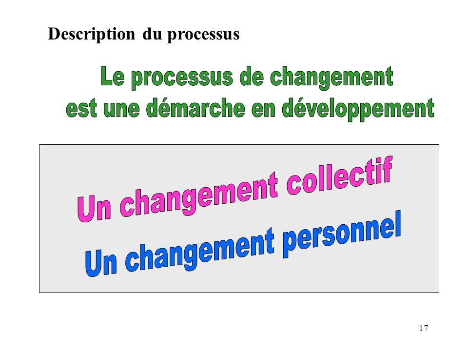 Le processus de changement est une démarche en développement