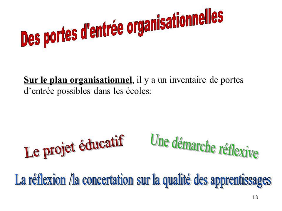 Des portes d entrée organisationnelles