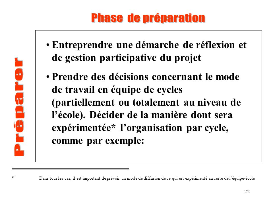 Phase de préparation Entreprendre une démarche de réflexion et de gestion participative du projet.