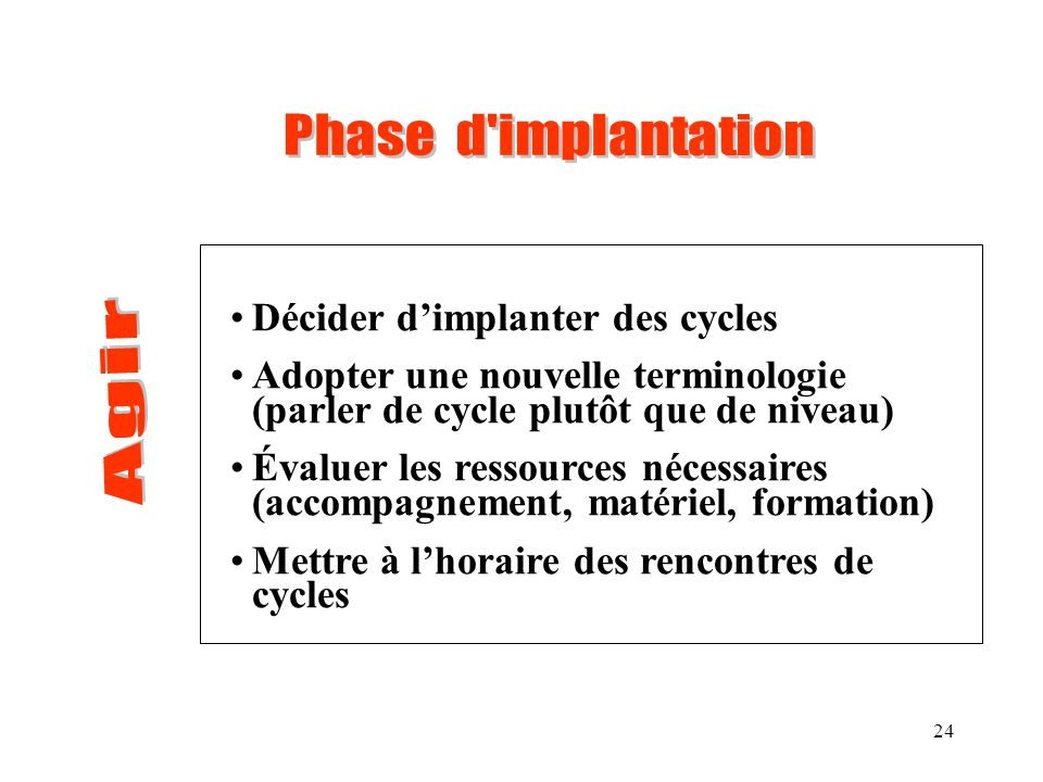 Décider d'implanter des cycles