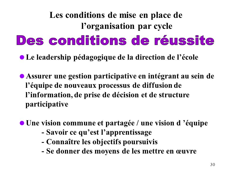 Les conditions de mise en place de l'organisation par cycle