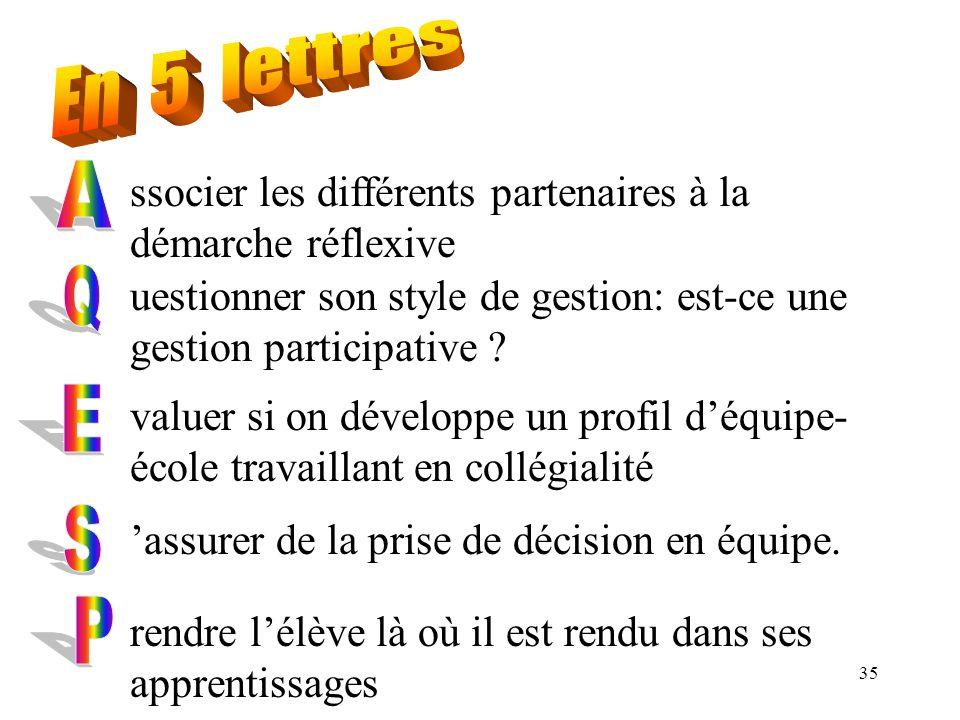 En 5 lettres A. ssocier les différents partenaires à la démarche réflexive. Q.