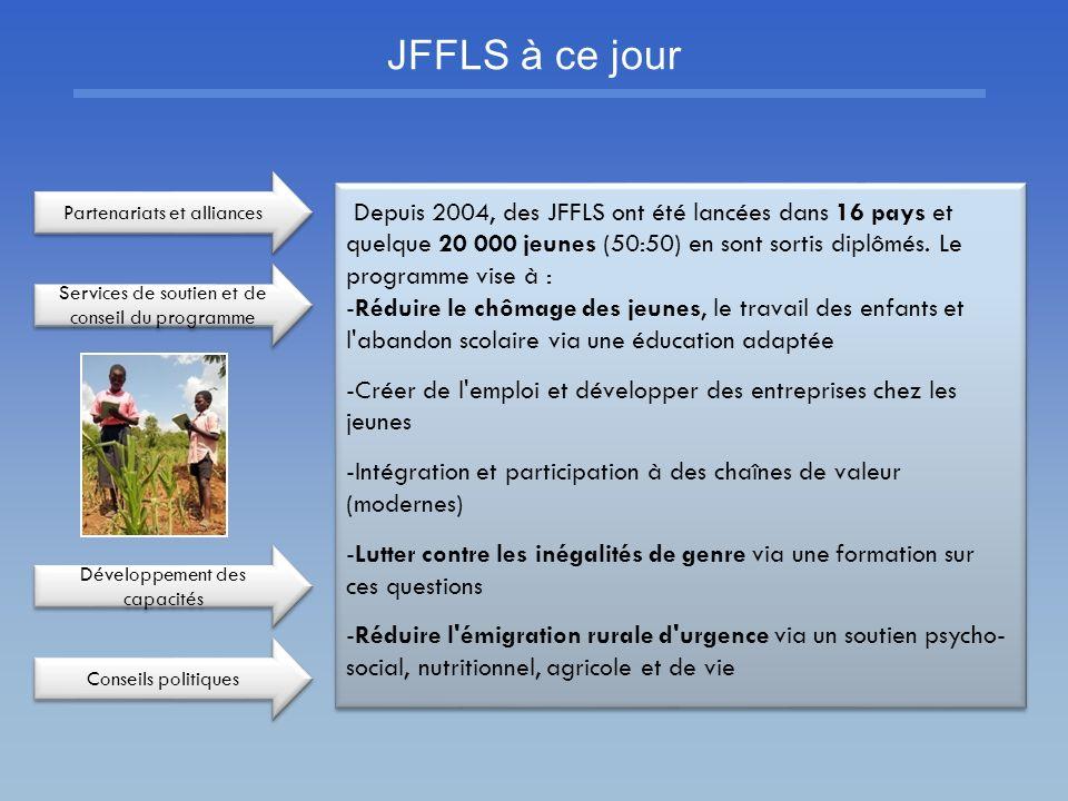 JFFLS à ce jour Partenariats et alliances.