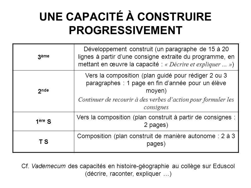 UNE CAPACITÉ À CONSTRUIRE PROGRESSIVEMENT