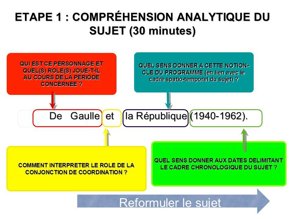 ETAPE 1 : COMPRÉHENSION ANALYTIQUE DU SUJET (30 minutes)