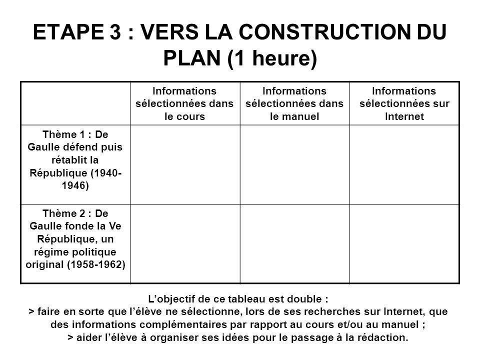 ETAPE 3 : VERS LA CONSTRUCTION DU PLAN (1 heure)