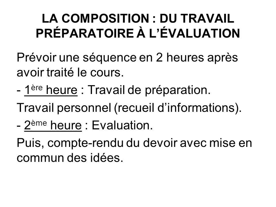 LA COMPOSITION : DU TRAVAIL PRÉPARATOIRE À L'ÉVALUATION
