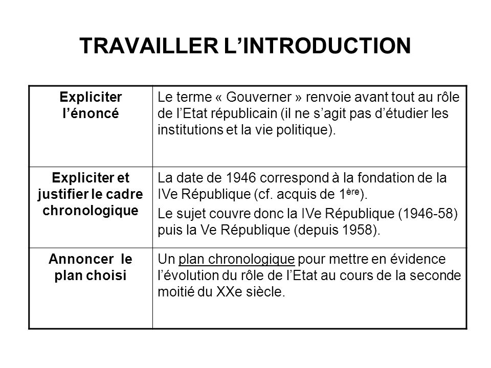 TRAVAILLER L'INTRODUCTION